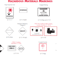hazmat markings